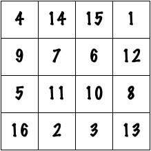 A 4x4 magic square.
