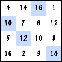 A 4x4 magic square with magic constant 35.