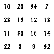 A 4x4 magic square with magic constant 71.