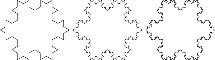 Koch Snowflake, 2nd-4th iterations.