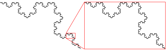 A section of the Koch snowflake with one region enlarged to show self-similarity.
