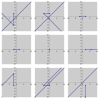 Paths for a 3x3 grid centered at the origin.