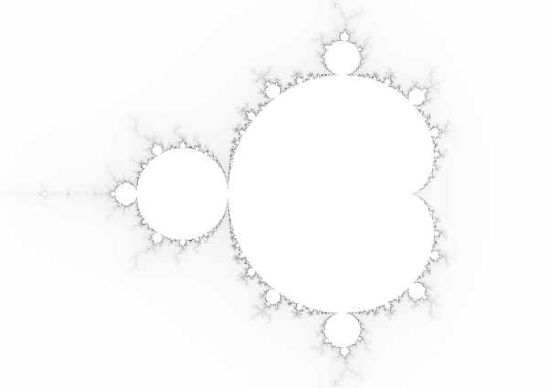 An overview of the Mandelbrot set.