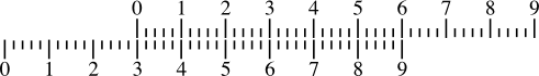 An 'additive slide rule' showing the addition of 3 and 5.