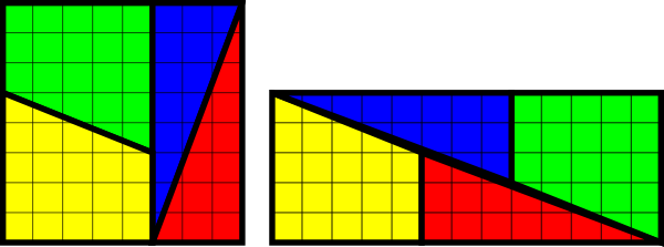 Two figures composed of the same shapes, but with different areas.