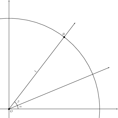 The sum of two angles on the unit circle.